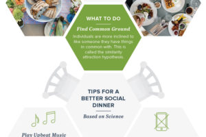 Etiquette Tuesday:  ProFlowers Does Dinner Talk